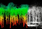 Escaneamento a laser